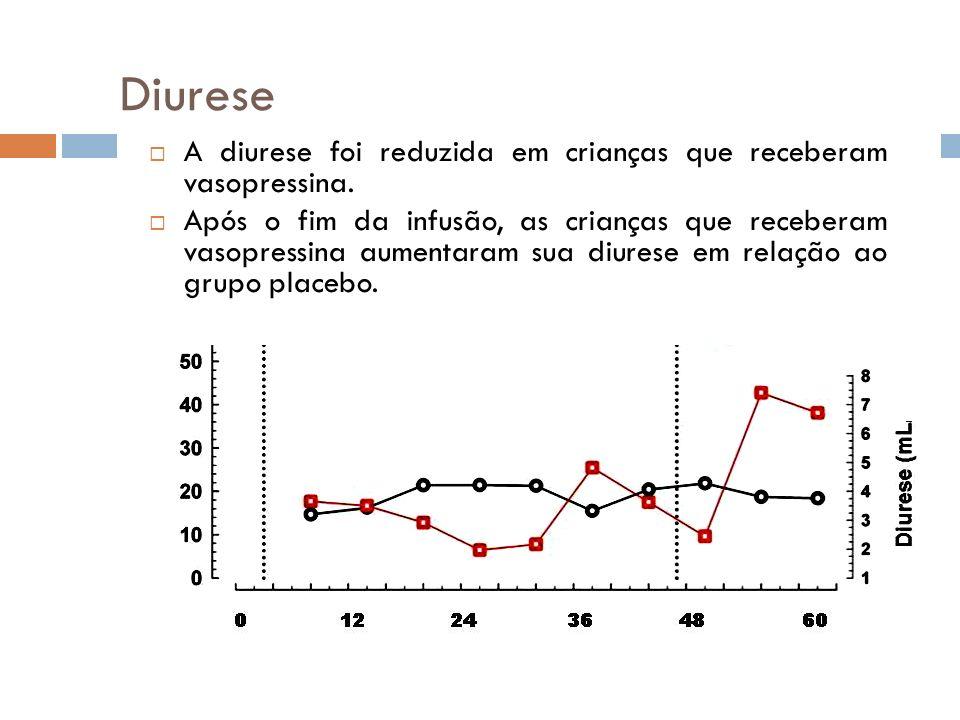 Diurese A diurese foi reduzida em crianças que receberam vasopressina.
