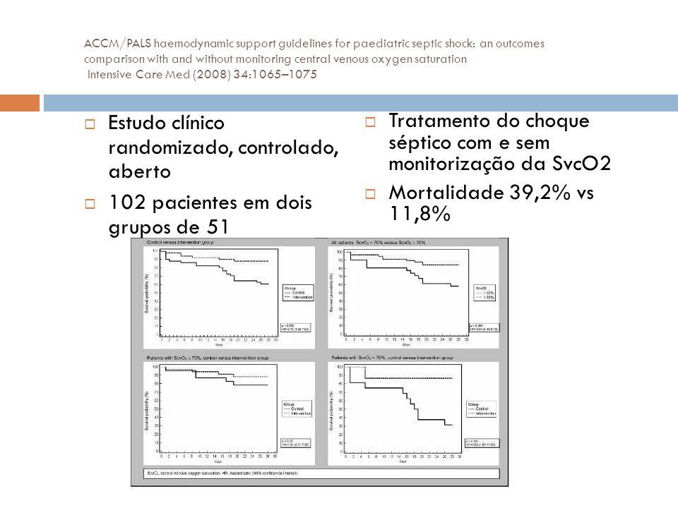ACCM/PALS haemodynamic support guidelines for paediatric septic shock: an outcomes comparison with and without monitoring central venous oxygen saturation Intensive Care Med (2008) 34:1065–1075 Estudo clínico randomizado, controlado, aberto 102 pacientes em dois grupos de 51 Tratamento do choque séptico com e sem monitorização da SvcO2 Mortalidade 39,2% vs 11,8%