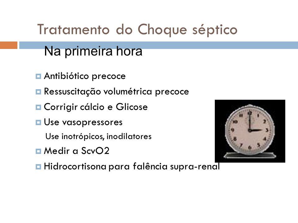 Avalia ç ão do d é bito card í aco e novas terapias de suporte hemodinâmico Autor(es): Jaques Belik (Canad á ).