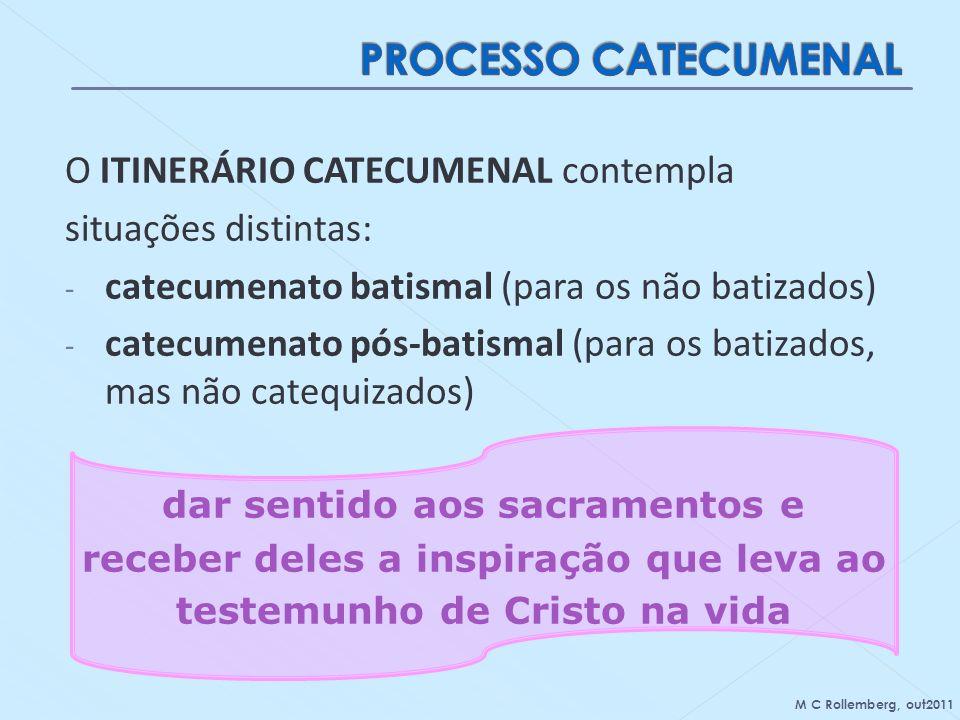 O ITINERÁRIO CATECUMENAL contempla situações distintas: - catecumenato batismal (para os não batizados) - catecumenato pós-batismal (para os batizados