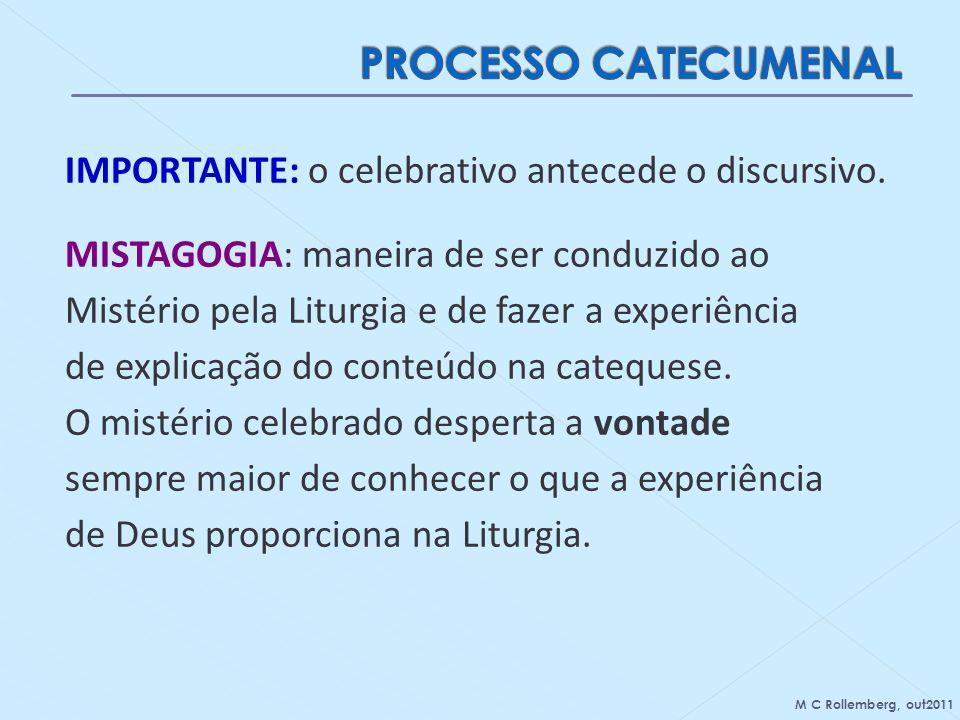 IMPORTANTE: o celebrativo antecede o discursivo. MISTAGOGIA: maneira de ser conduzido ao Mistério pela Liturgia e de fazer a experiência de explicação