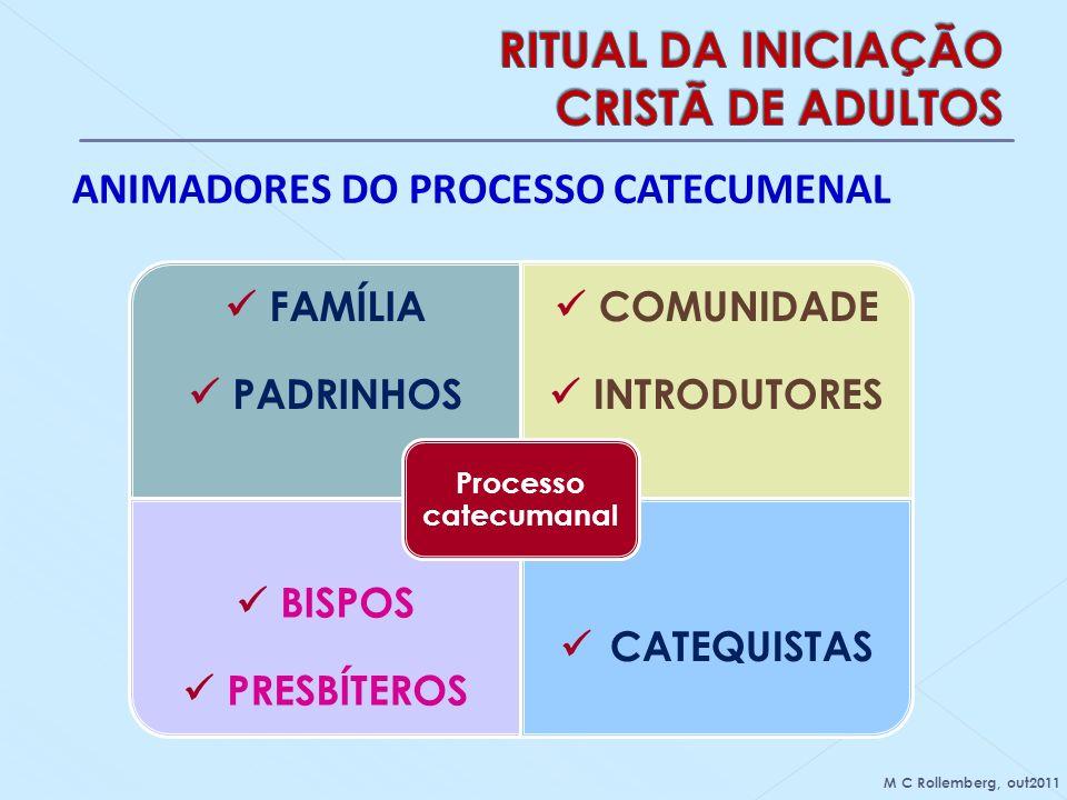 ANIMADORES DO PROCESSO CATECUMENAL M C Rollemberg, out2011 FAMÍLIA PADRINHOS COMUNIDADE INTRODUTORES BISPOS PRESBÍTEROS CATEQUISTAS Processo catecuman