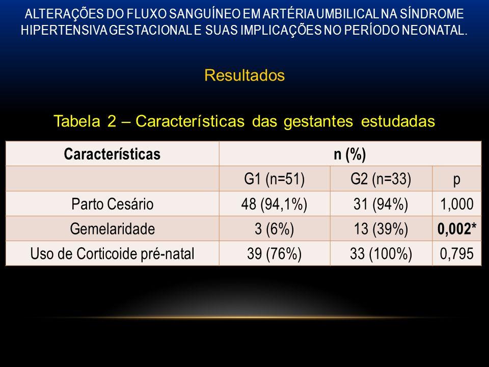 ALTERAÇÕES DO FLUXO SANGUÍNEO EM ARTÉRIA UMBILICAL NA SÍNDROME HIPERTENSIVA GESTACIONAL E SUAS IMPLICAÇÕES NO PERÍODO NEONATAL. Resultados Tabela 2 –
