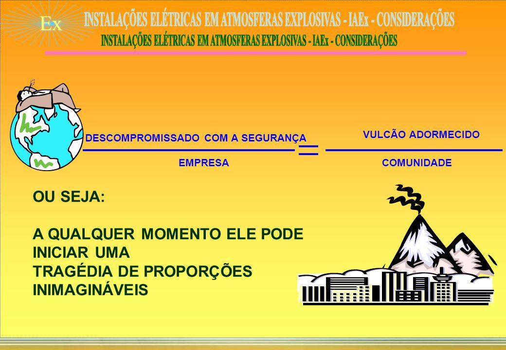 Ex O SMS CORPORATIVO TEM À DISPOSIÇÃO DAS UNs: CURSOS, WORKSHOPS PARA CLASSIFICAÇÃO DE ÁREAS, TREINAMENTO EM INSPEÇÃO ETC.