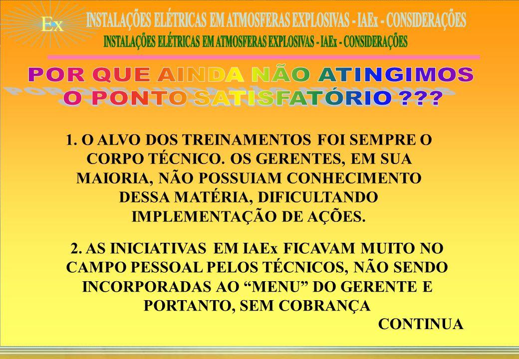 Ex PROGRAMA SE INTENSIFICA NA BACIA DE CAMPOS - MAIS DE 1000 PESSOAS TREINADAS EM IAEx ESPALHA-SE EM OUTRAS UNIDADES: REFINARIAS, TERMINAIS, ETC.