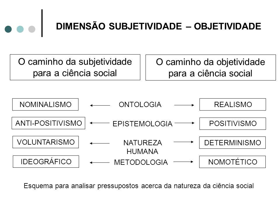 PRESSUPOSTOS SOBRE A NATUREZA DAS CIÊNCIAS SOCIAIS Todas teorias de organização estão baseadas em uma filosofia de ciência e uma teoria de sociedade.