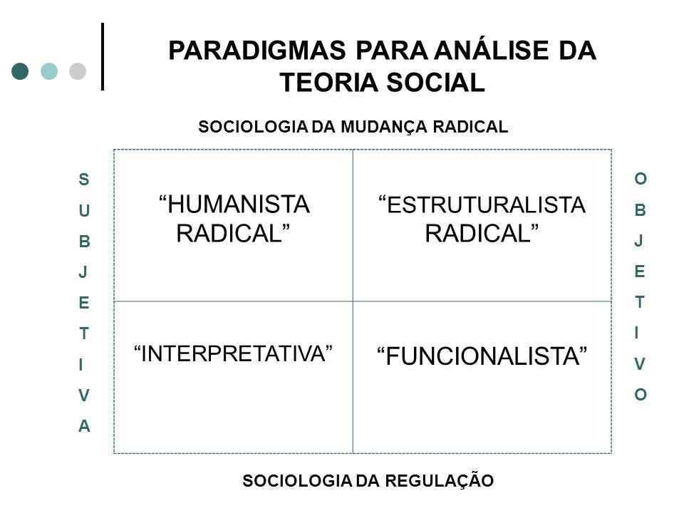 A sociologia da regulação está preocupada com: A sociologia da mudança radical está preocupada com: a) O status quo b) A ordem social c) Consenso d) I