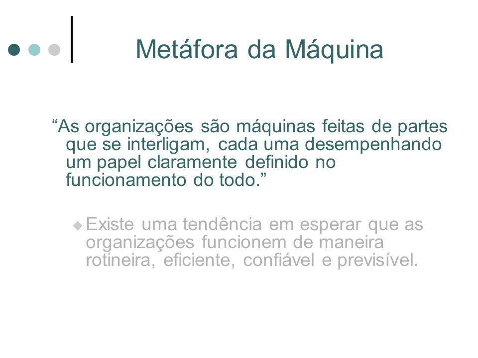 METÁFORAS DE MORGAN Morgan (1996) utiliza a noção de metáforas / imagens para a compreensão das organizações. –A complexidade das organizações exige m