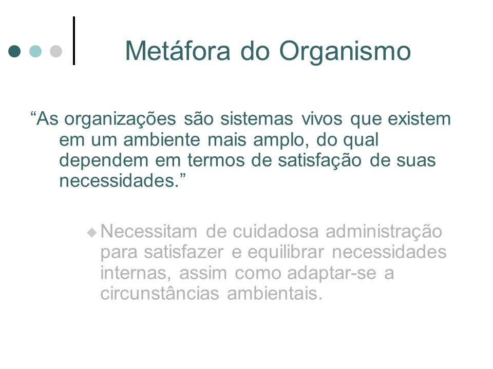 Metáfora da Máquina As organizações são máquinas feitas de partes que se interligam, cada uma desempenhando um papel claramente definido no funcioname