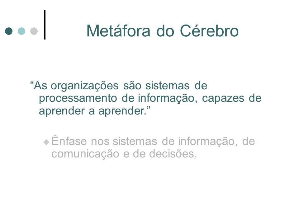 Metáfora do Organismo As organizações são sistemas vivos que existem em um ambiente mais amplo, do qual dependem em termos de satisfação de suas neces