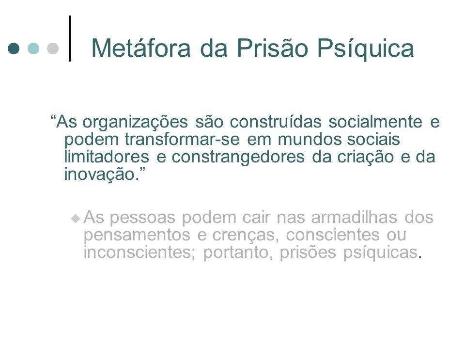Metáfora do Sistema Político As organizações vistas como sistemas de governo. As atividades organizacionais são moldadas pelo conjunto de interesses,