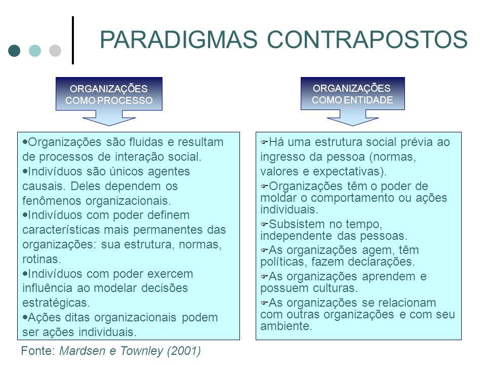 Metáfora do Instrumento de Dominação As Organizações são instrumentos de dominação de alguns grupos sobre os outros. u As pessoas são exploradas para