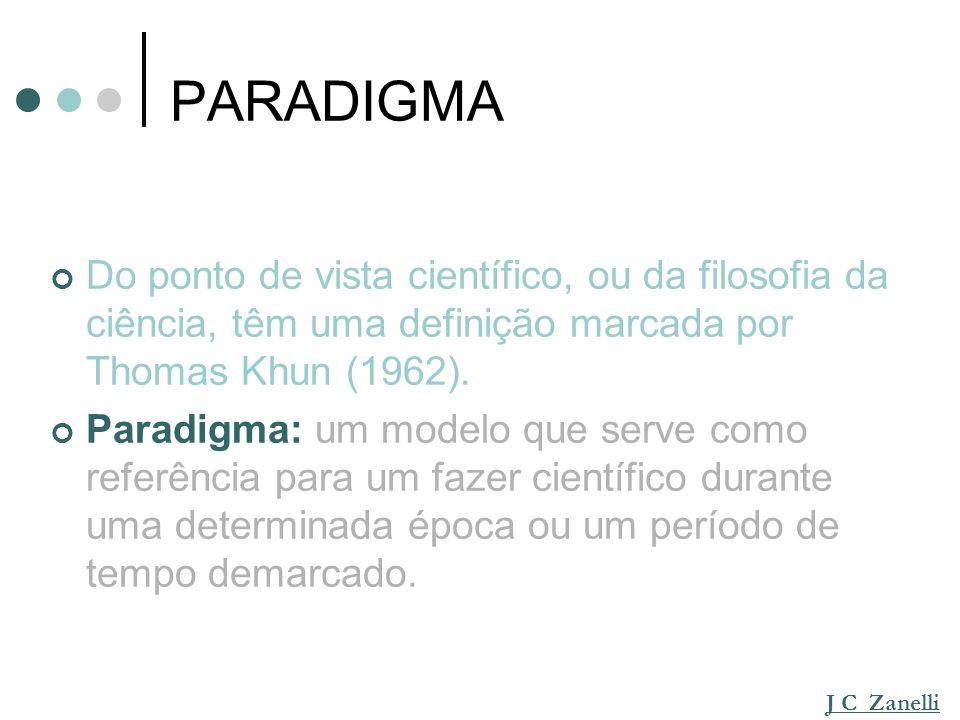 PARADIGMA Paradigma é a representação do padrão de modelos a serem seguidos. É um pressuposto filosófico matriz, ou seja, uma teoria, um conhecimento
