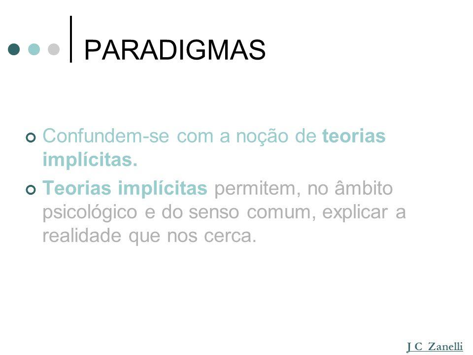 PARADIGMA Do ponto de vista científico, ou da filosofia da ciência, têm uma definição marcada por Thomas Khun (1962). Paradigma: um modelo que serve c