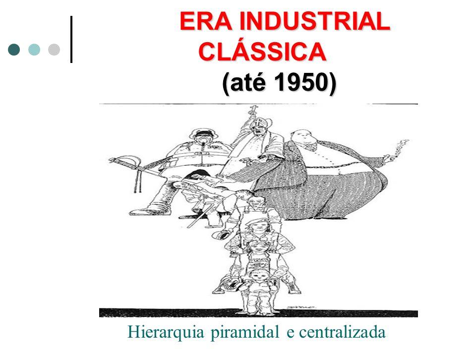 PERÍODOS DA ADMINISTRAÇÃO Clássico (1900 - 1950): industrialização; maior estabilidade, regularidade e previsibilidade. Neoclássico (1950 - 1990): cre