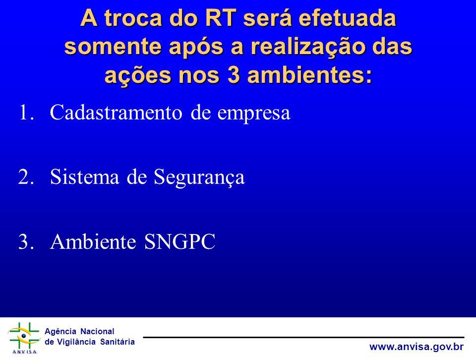 Agência Nacional de Vigilância Sanitária www.anvisa.gov.br A troca do RT será efetuada somente após a realização das ações nos 3 ambientes: 1.Cadastra