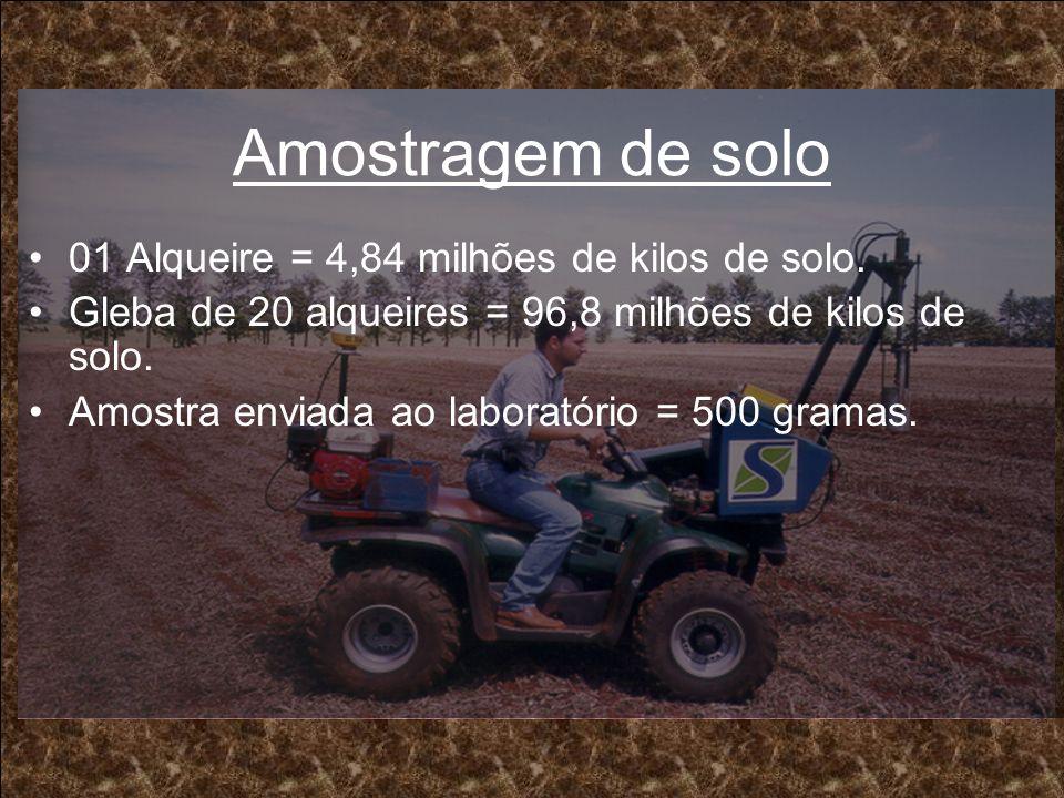 Amostragem de solo 01 Alqueire = 4,84 milhões de kilos de solo. Gleba de 20 alqueires = 96,8 milhões de kilos de solo. Amostra enviada ao laboratório