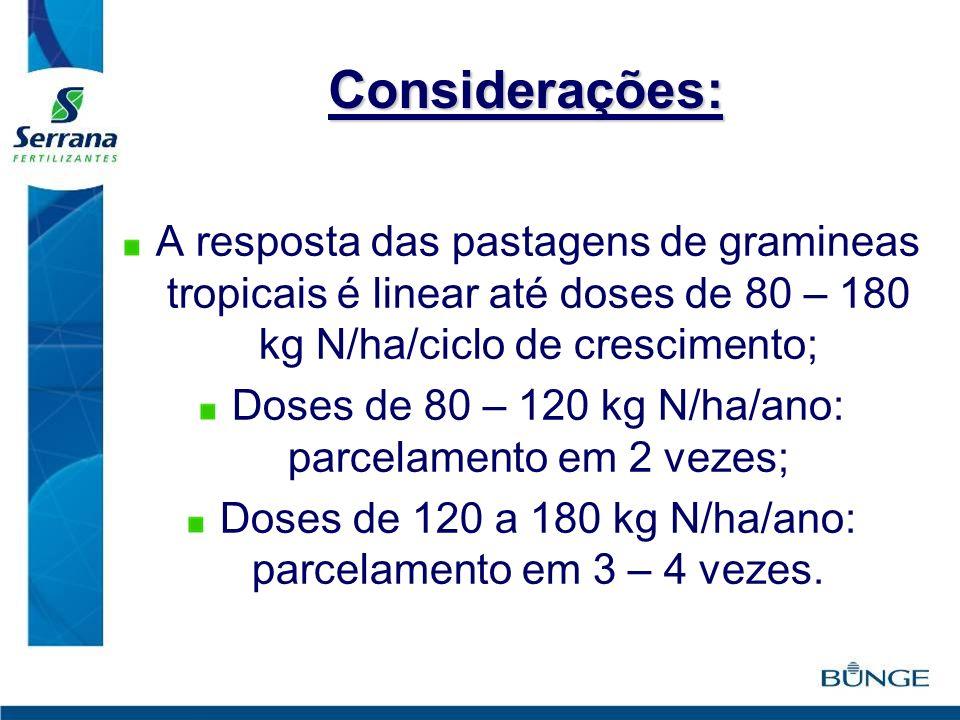 Considerações: A resposta das pastagens de gramineas tropicais é linear até doses de 80 – 180 kg N/ha/ciclo de crescimento; Doses de 80 – 120 kg N/ha/