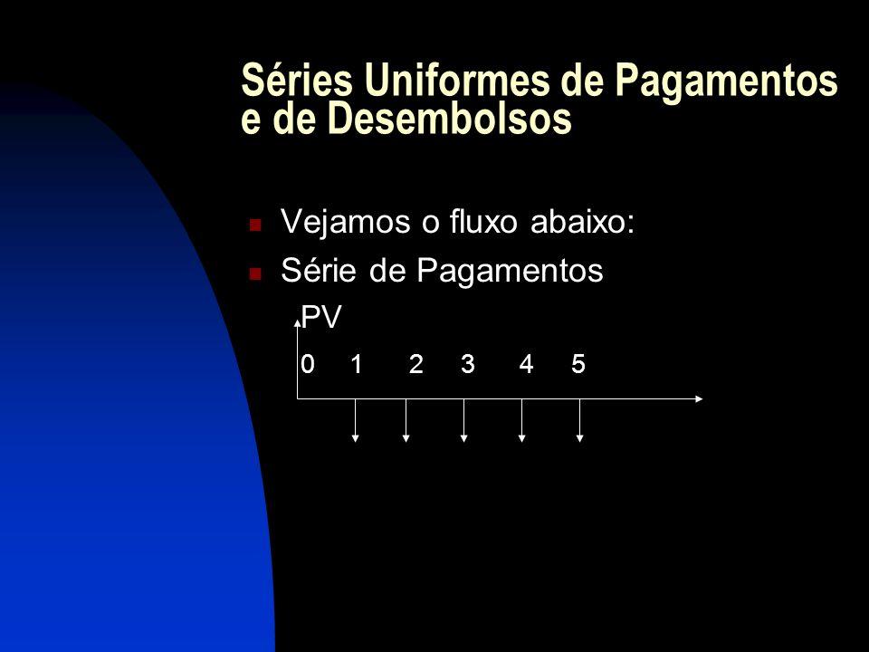 Séries Uniformes de Pagamentos e de Desembolsos Vejamos o fluxo abaixo: Série de Pagamentos PV 0 1 2 3 4 5