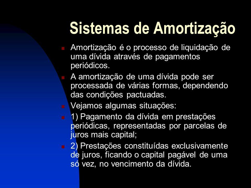 Sistemas de Amortização Amortização é o processo de liquidação de uma dívida através de pagamentos periódicos.