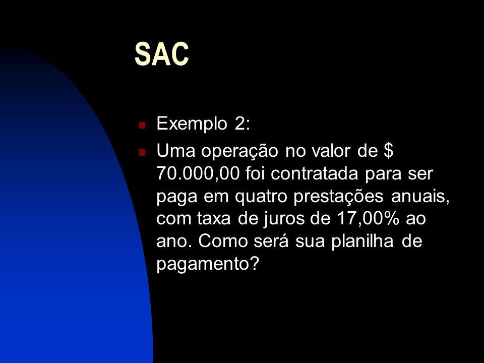 Exemplo 2: Uma operação no valor de $ 70.000,00 foi contratada para ser paga em quatro prestações anuais, com taxa de juros de 17,00% ao ano.
