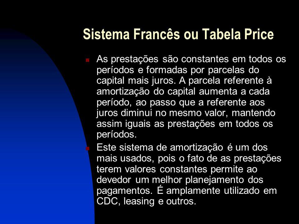 Sistema Francês ou Tabela Price As prestações são constantes em todos os períodos e formadas por parcelas do capital mais juros.