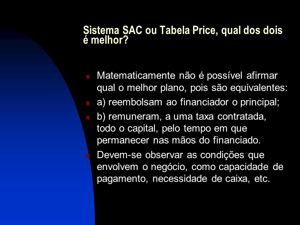 Sistema SAC ou Tabela Price, qual dos dois é melhor.