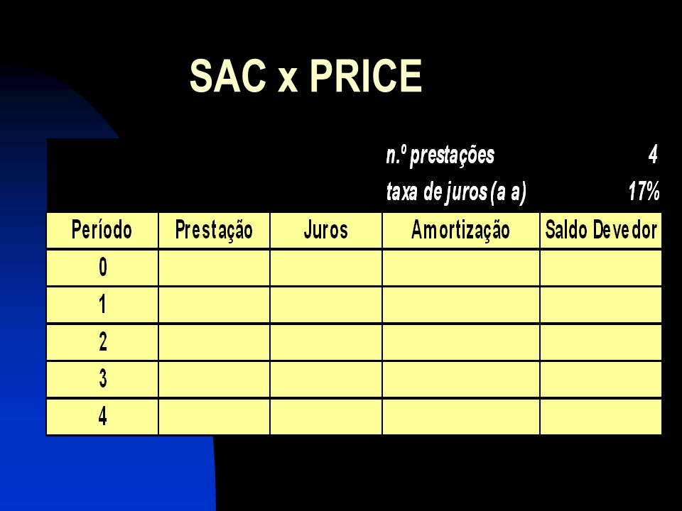 SAC x PRICE