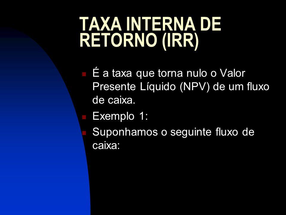TAXA INTERNA DE RETORNO (IRR) É a taxa que torna nulo o Valor Presente Líquido (NPV) de um fluxo de caixa.