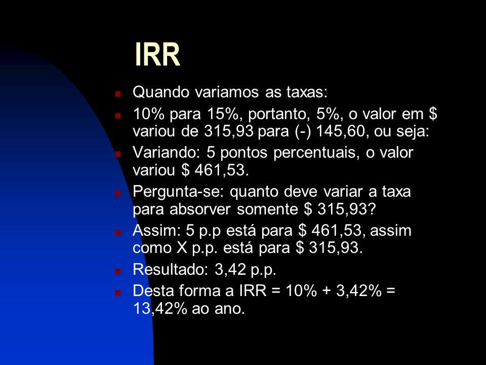 IRR Quando variamos as taxas: 10% para 15%, portanto, 5%, o valor em $ variou de 315,93 para (-) 145,60, ou seja: Variando: 5 pontos percentuais, o valor variou $ 461,53.