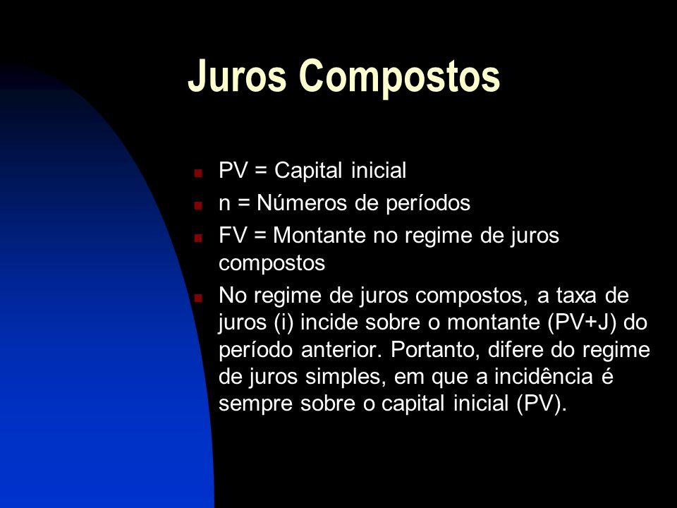 Juros Compostos PV = Capital inicial n = Números de períodos FV = Montante no regime de juros compostos No regime de juros compostos, a taxa de juros (i) incide sobre o montante (PV+J) do período anterior.