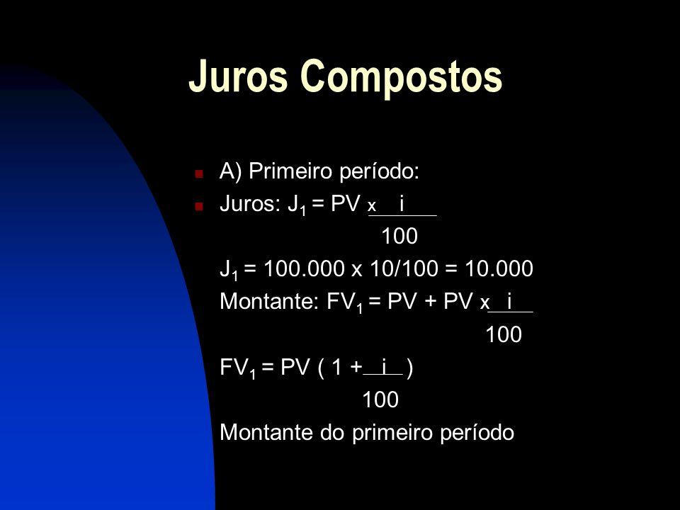 Juros Compostos A) Primeiro período: Juros: J 1 = PV x i 100 J 1 = 100.000 x 10/100 = 10.000 Montante: FV 1 = PV + PV x i 100 FV 1 = PV ( 1 + i ) 100 Montante do primeiro período