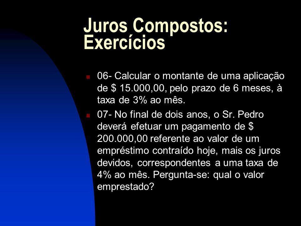 Juros Compostos: Exercícios 06- Calcular o montante de uma aplicação de $ 15.000,00, pelo prazo de 6 meses, à taxa de 3% ao mês.