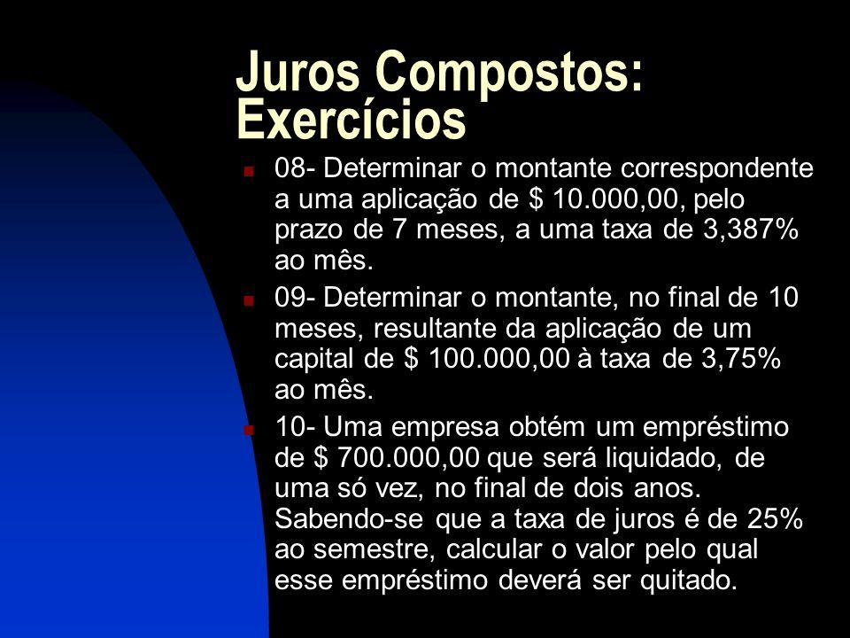 Juros Compostos: Exercícios 08- Determinar o montante correspondente a uma aplicação de $ 10.000,00, pelo prazo de 7 meses, a uma taxa de 3,387% ao mês.