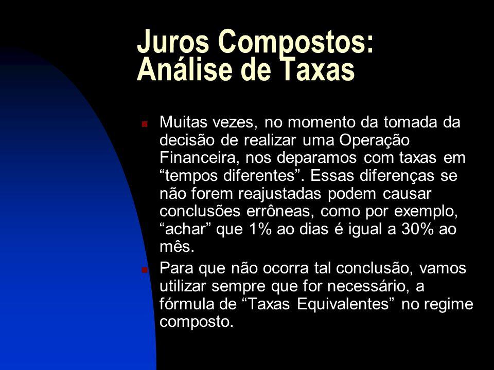 Juros Compostos: Análise de Taxas Muitas vezes, no momento da tomada da decisão de realizar uma Operação Financeira, nos deparamos com taxas em tempos diferentes.