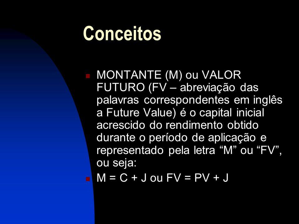 Conceitos MONTANTE (M) ou VALOR FUTURO (FV – abreviação das palavras correspondentes em inglês a Future Value) é o capital inicial acrescido do rendimento obtido durante o período de aplicação e representado pela letra M ou FV, ou seja: M = C + J ou FV = PV + J