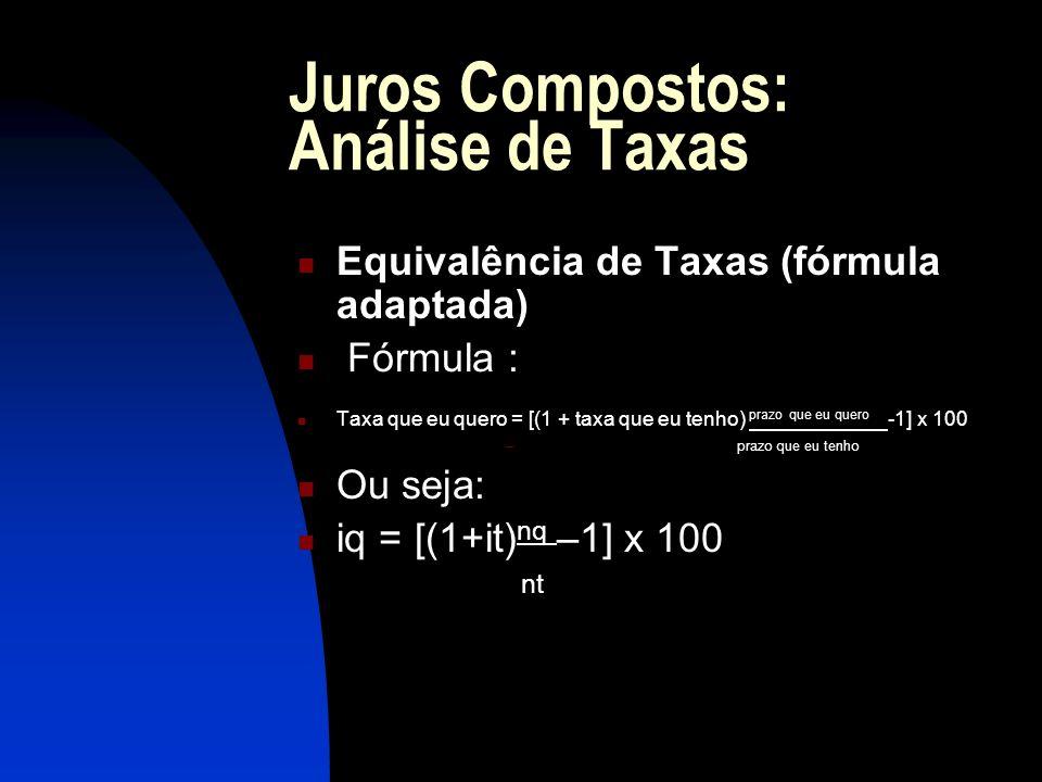 Juros Compostos: Análise de Taxas Equivalência de Taxas (fórmula adaptada) Fórmula : Taxa que eu quero = [(1 + taxa que eu tenho) prazo que eu quero -1] x 100 – prazo que eu tenho Ou seja: iq = [(1+it) nq –1] x 100 nt