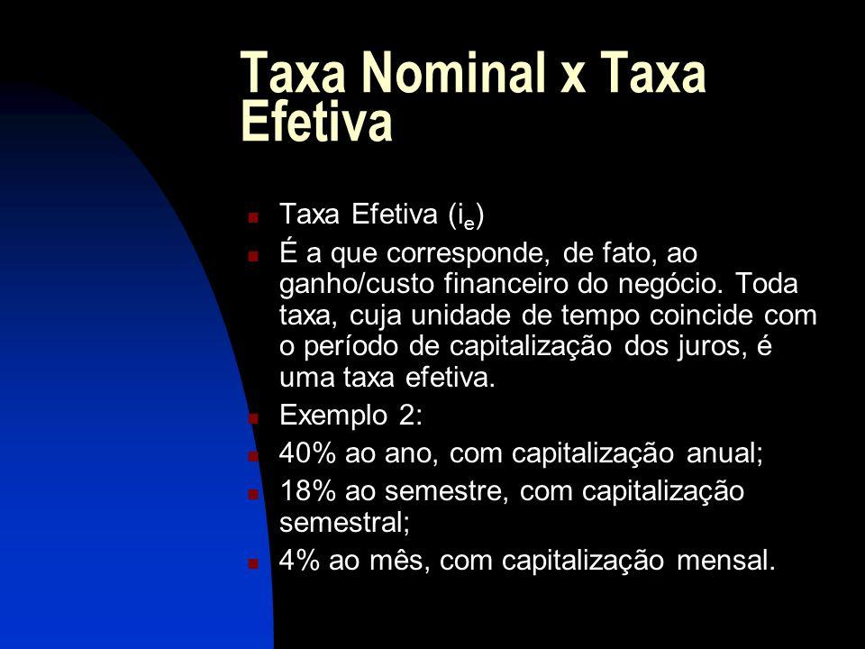 Taxa Nominal x Taxa Efetiva Taxa Efetiva (i e ) É a que corresponde, de fato, ao ganho/custo financeiro do negócio.