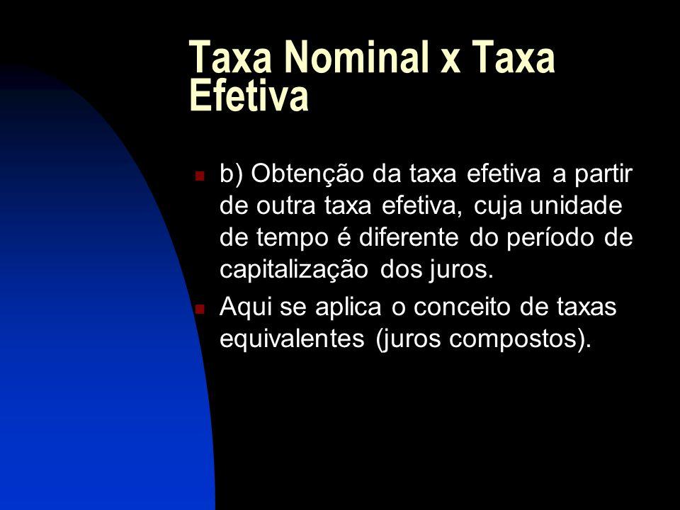 Taxa Nominal x Taxa Efetiva b) Obtenção da taxa efetiva a partir de outra taxa efetiva, cuja unidade de tempo é diferente do período de capitalização dos juros.