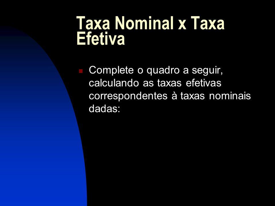 Taxa Nominal x Taxa Efetiva Complete o quadro a seguir, calculando as taxas efetivas correspondentes à taxas nominais dadas: