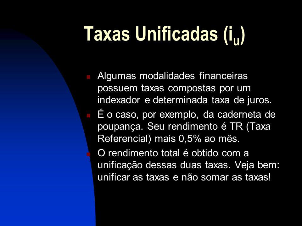 Taxas Unificadas (i u ) Algumas modalidades financeiras possuem taxas compostas por um indexador e determinada taxa de juros.