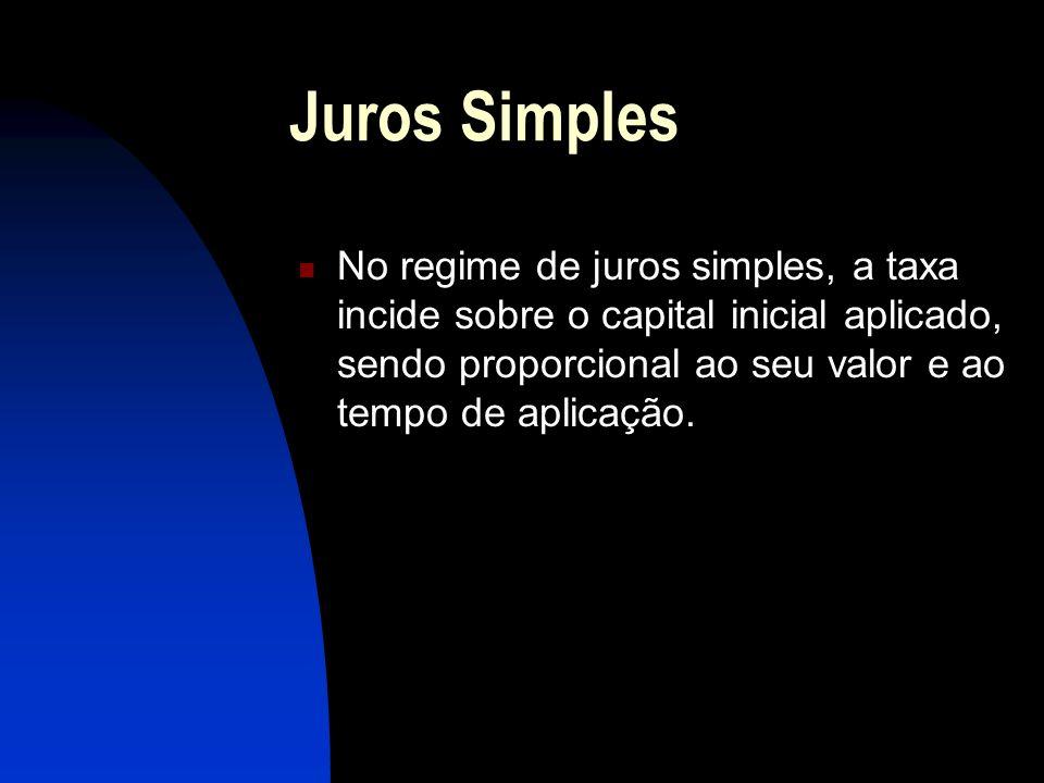 Juros Compostos Portanto, generalizando a fórmula para n períodos, temos: FV n = PV ( 1 + i ) n 100 ESTA É A FÓRMULA GERAL DE JUROS COMPOSTOS.