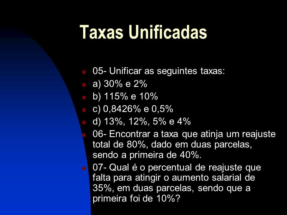 Taxas Unificadas 05- Unificar as seguintes taxas: a) 30% e 2% b) 115% e 10% c) 0,8426% e 0,5% d) 13%, 12%, 5% e 4% 06- Encontrar a taxa que atinja um reajuste total de 80%, dado em duas parcelas, sendo a primeira de 40%.