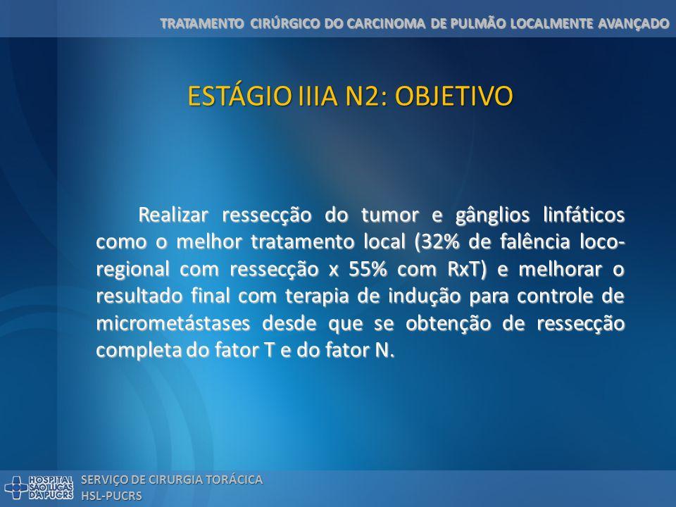 TRATAMENTO CIRÚRGICO DO CARCINOMA DE PULMÃO LOCALMENTE AVANÇADO SERVIÇO DE CIRURGIA TORÁCICA HSL-PUCRS ESTÁGIO IIIA N2: OBJETIVO Realizar ressecção do
