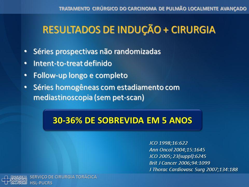 TRATAMENTO CIRÚRGICO DO CARCINOMA DE PULMÃO LOCALMENTE AVANÇADO SERVIÇO DE CIRURGIA TORÁCICA HSL-PUCRS RESULTADOS DE INDUÇÃO + CIRURGIA Séries prospec