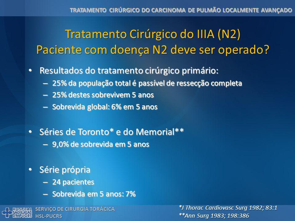 TRATAMENTO CIRÚRGICO DO CARCINOMA DE PULMÃO LOCALMENTE AVANÇADO SERVIÇO DE CIRURGIA TORÁCICA HSL-PUCRS Tratamento Cirúrgico do IIIA (N2) Paciente com