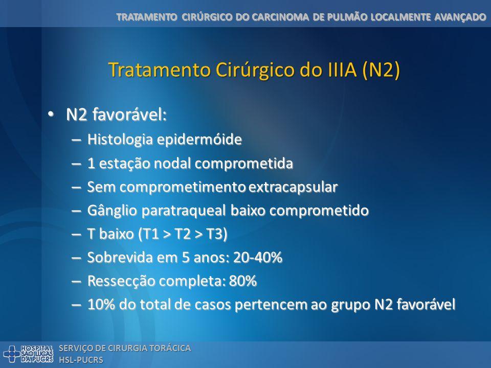 TRATAMENTO CIRÚRGICO DO CARCINOMA DE PULMÃO LOCALMENTE AVANÇADO SERVIÇO DE CIRURGIA TORÁCICA HSL-PUCRS Tratamento Cirúrgico do IIIA (N2) N2 favorável: