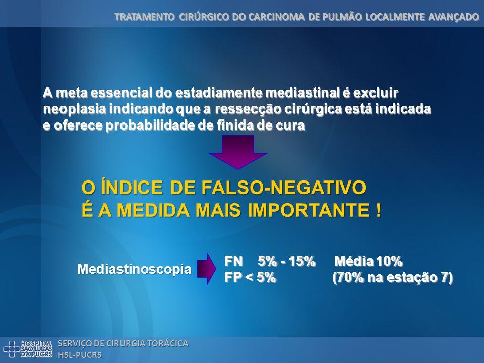 TRATAMENTO CIRÚRGICO DO CARCINOMA DE PULMÃO LOCALMENTE AVANÇADO SERVIÇO DE CIRURGIA TORÁCICA HSL-PUCRS A meta essencial do estadiamente mediastinal é