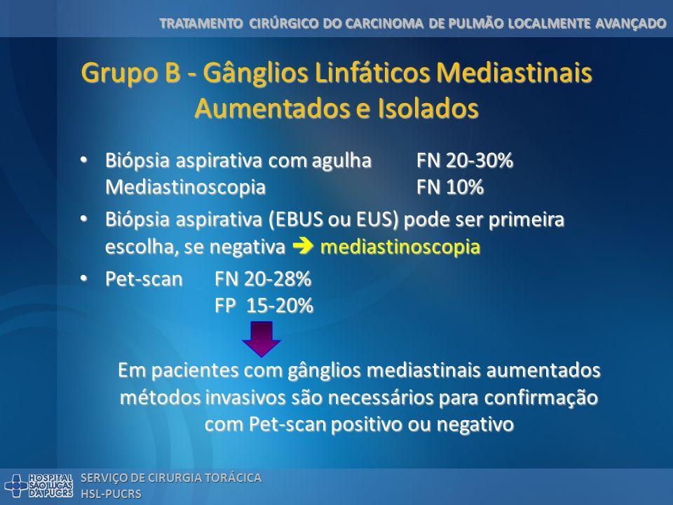 TRATAMENTO CIRÚRGICO DO CARCINOMA DE PULMÃO LOCALMENTE AVANÇADO SERVIÇO DE CIRURGIA TORÁCICA HSL-PUCRS Grupo B - Gânglios Linfáticos Mediastinais Aume