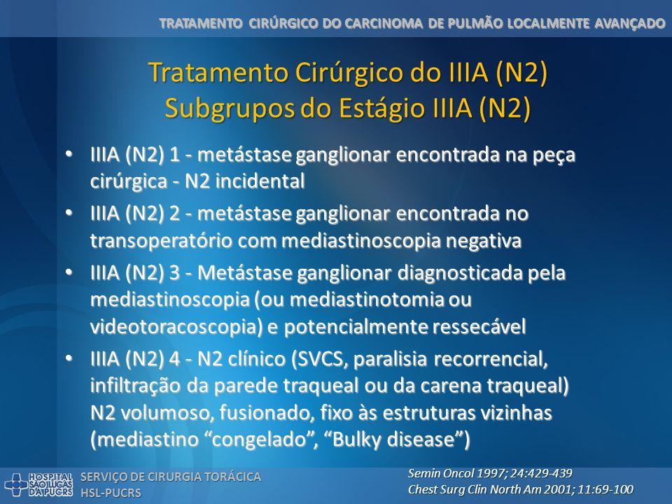 TRATAMENTO CIRÚRGICO DO CARCINOMA DE PULMÃO LOCALMENTE AVANÇADO SERVIÇO DE CIRURGIA TORÁCICA HSL-PUCRS Tratamento Cirúrgico do IIIA (N2) Subgrupos do